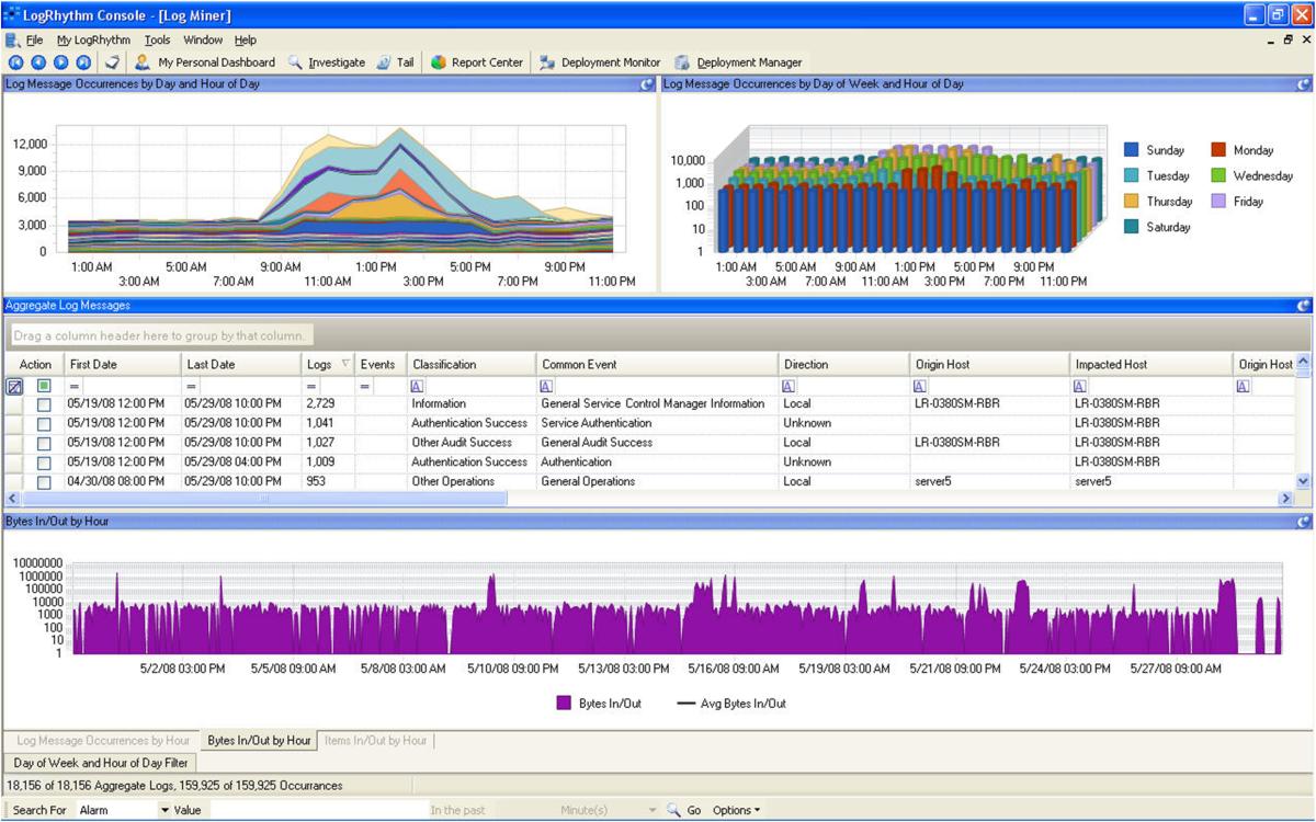 lgr-gui-monitoring-trending-analysis-1200