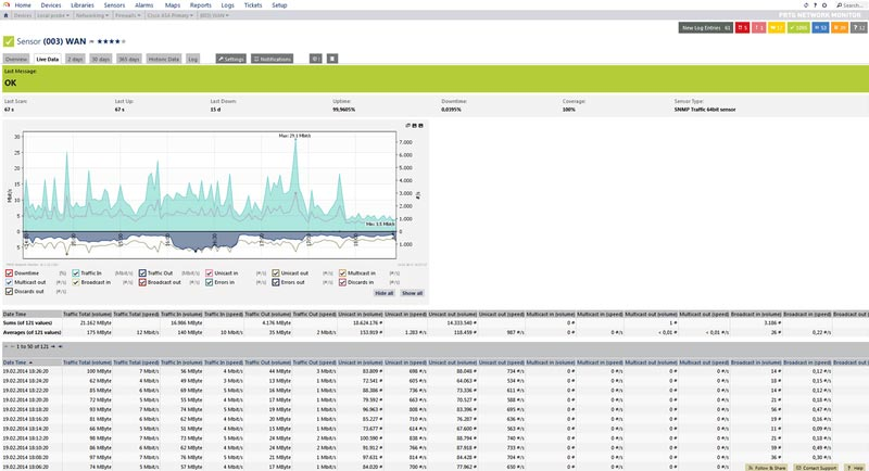 bandwidth-monitoring