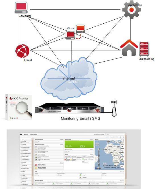remote_monitoring